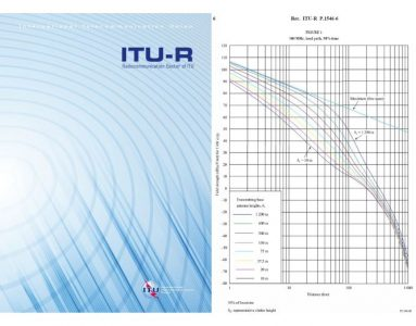 ITU recommendations concerning a methodology of RF propagation calculations